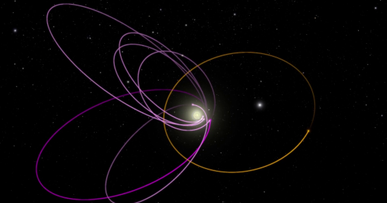 Caltech University-Options for Planet Nine ... Snapshot from Planet Nine Animation ... http://mediaassets.caltech.edu/evidence_of_ninth_planet