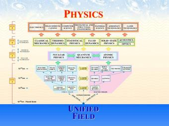 The Discovery of the Unified Field at the Foundation of Modern Physics ... Photo is taken from ... https://www.istpp.org/military_science/Hagelin_military_lecture.html ... More info on ... https://deconstructingtheillusion.com/the-discovery-of-the-unified-field-at-the-foundation-of-modern-physics/